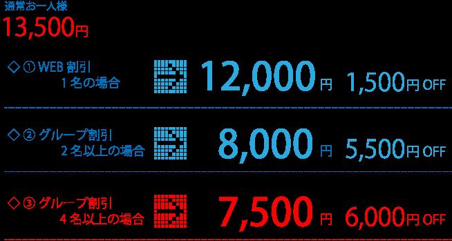 料金表:通常お一人様13.500円、①WEB割引1名の場合→12.000円(1.500円割引)、②グループ割引2名以上の場合→8.000円(5.500円割引)、③グループ割引4名以上の場合→7.500円(6.000円割引)